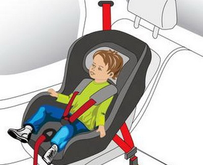 Устанавливать автокресла для детей необходимо по инструкции, желательно на задних сидениях