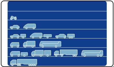 Какие категории автомобилей могут подлежать автокредитованию - вся информация в статье